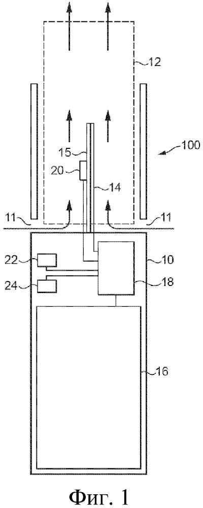 Способ, устройство и система, генерирующие аэрозоль, с датчиком нагретого газа