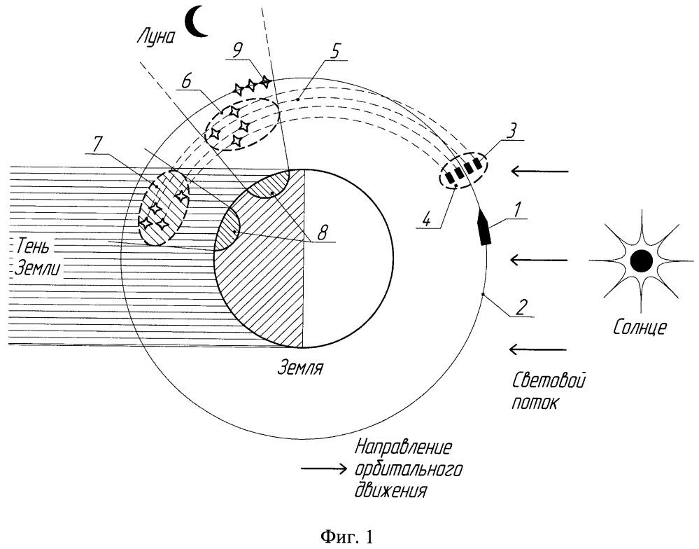 Способ передачи визуально воспринимаемой информации