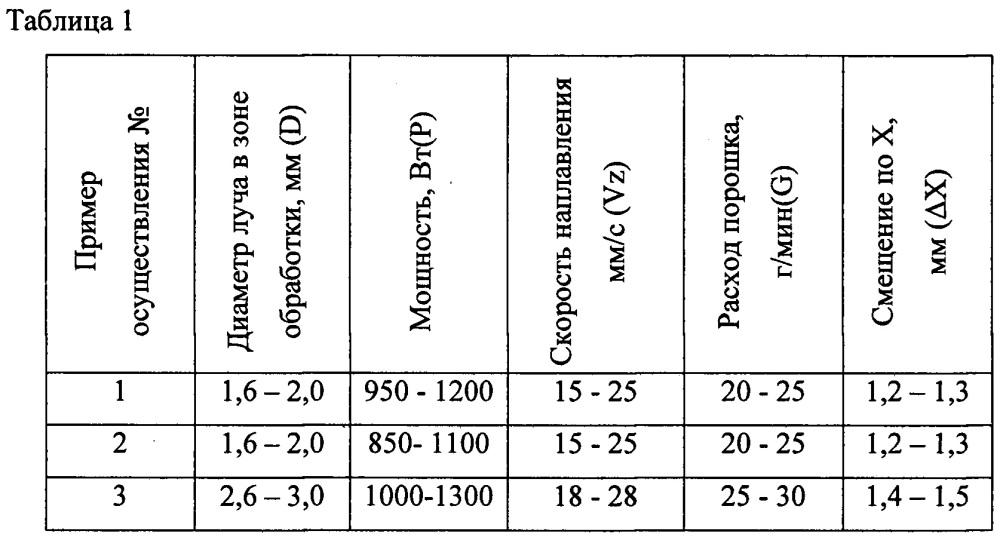 Способ получения трехслойного материала сталь х17н2 - v-4,9ti-4,8cr - сталь х17н2
