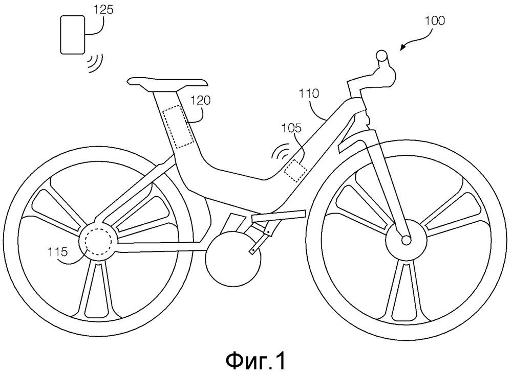 Основанная на приближении сигнализация велосипеда