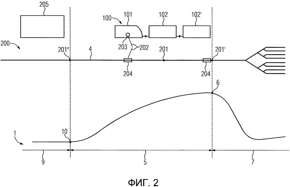 Способ и система управления подвижным составом при осуществлении надвига и роспуска с сортировочной горки