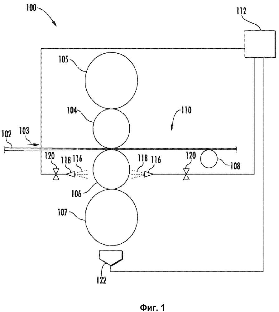 Предварительный нагрев и тепловое управление рабочих валков в процессах проката металла и их системы управления