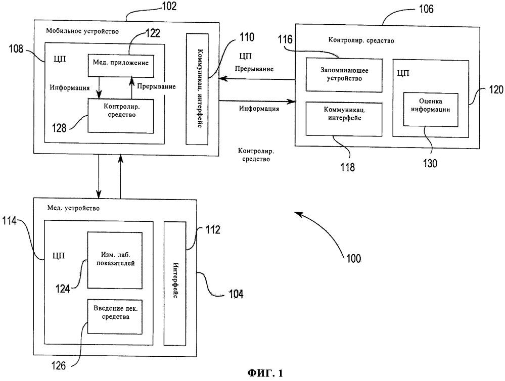 Способ генерирования контрольного сигнала с использованием контролирующего средства или модуля безопасности