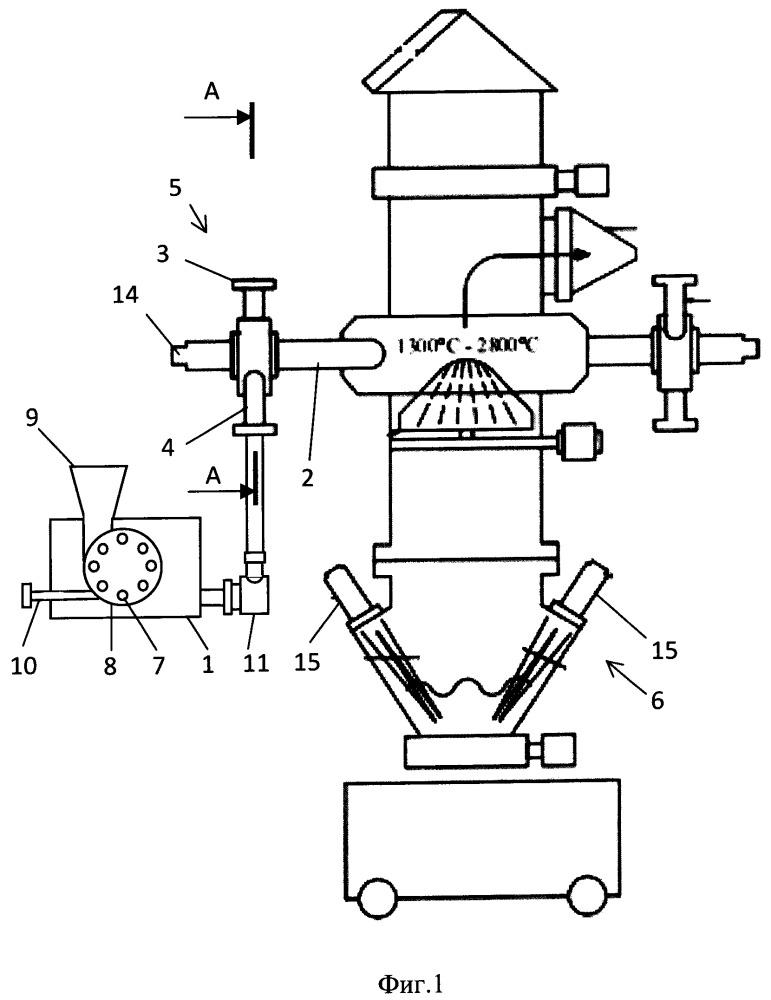 Способ газификации твердого топлива с применением механического и плазменного воздействия и устройство для его осуществления