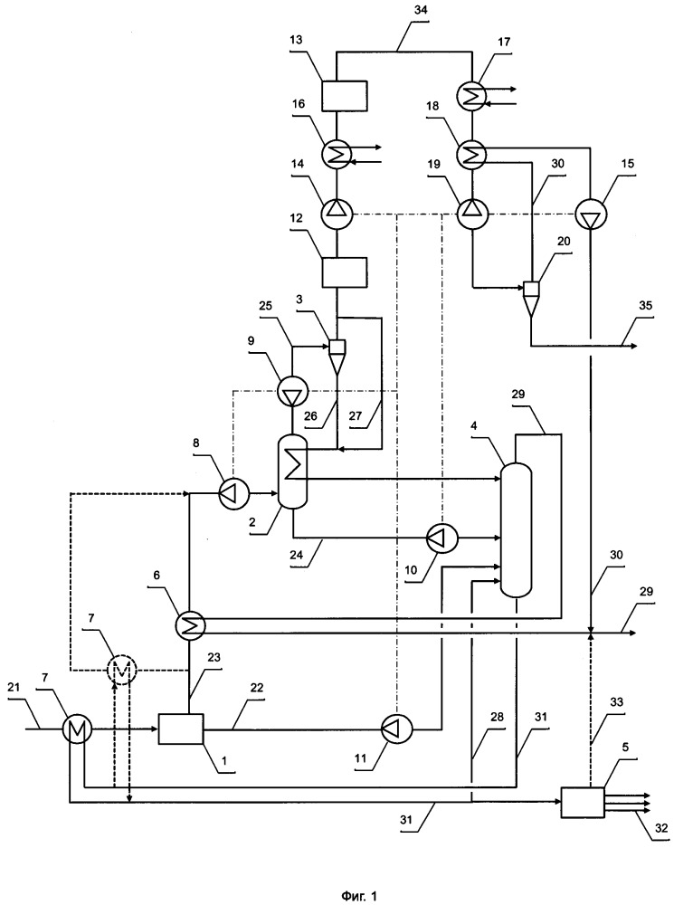 Установка низкотемпературной дефлегмации с ректификацией нтдр для комплексной подготовки газа с выработкой спг