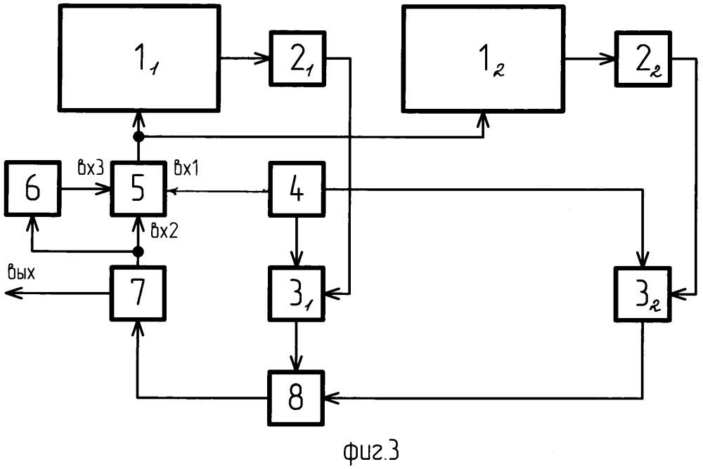 Водородный хранитель времени и частоты (два варианта)