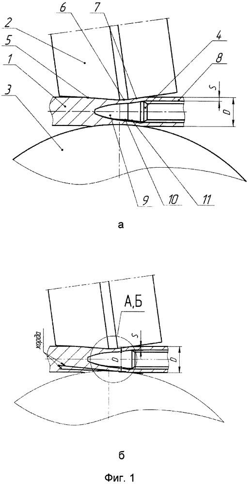 Технологический инструмент прошивного стана (варианты)