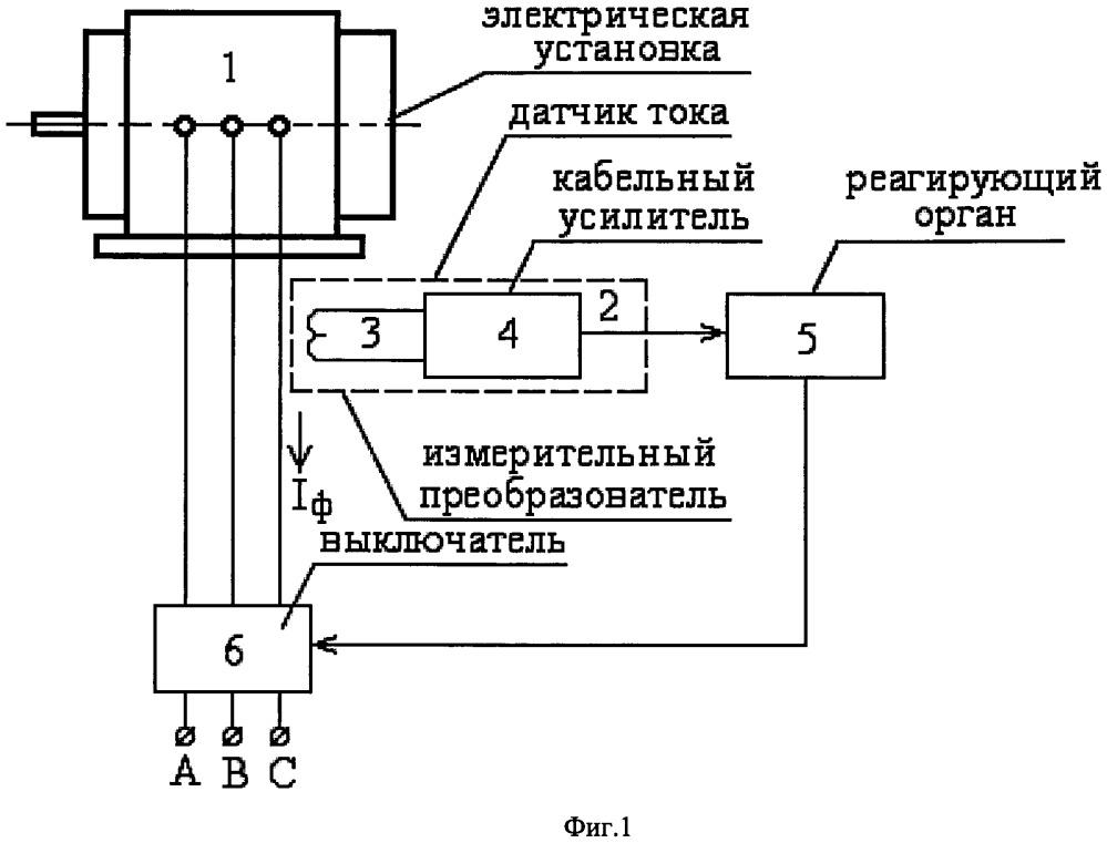 Устройство максимальной токовой защиты электрической установки