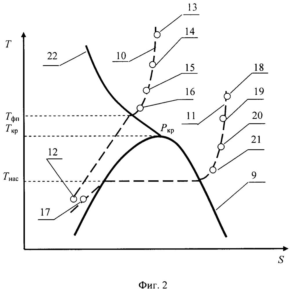 Способ работы системы подачи криогенного продукта
