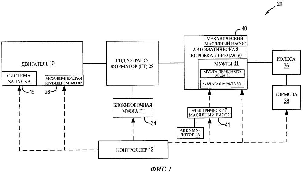 Способ переключения передачи при определении влажности окружающей среды (варианты)
