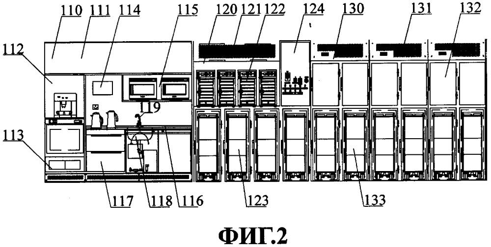 Кухонное устройство железнодорожного транспортного средства