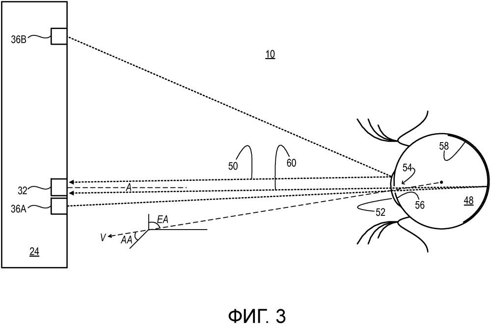 Отслеживание взгляда через очковую оптику