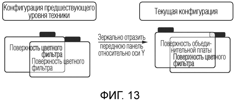Способ и система для выполнения смещений цветного фильтра для уменьшения муаровой интерференции в дисплейной системе, включающей в себя несколько дисплеев