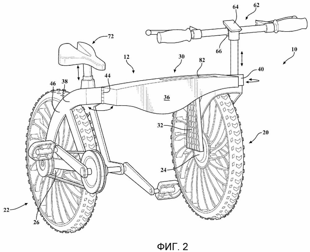 Транспортное устройство (варианты) и способ управления транспортным устройством