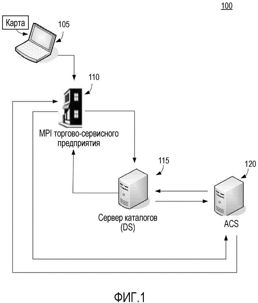 Способ и система для сбора и формирования отчетности аутентификационных данных