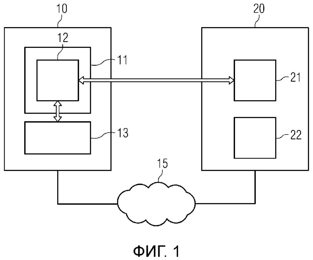 Способ предоставления функций в промышленной системе автоматизации и система автоматизации