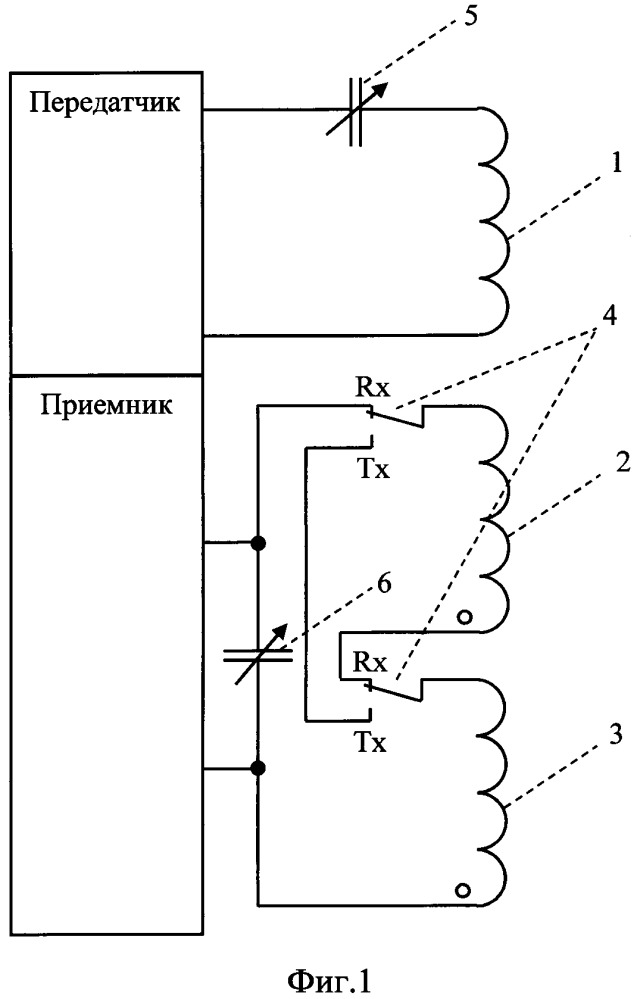 Приемопередающая антенна петлевого типа