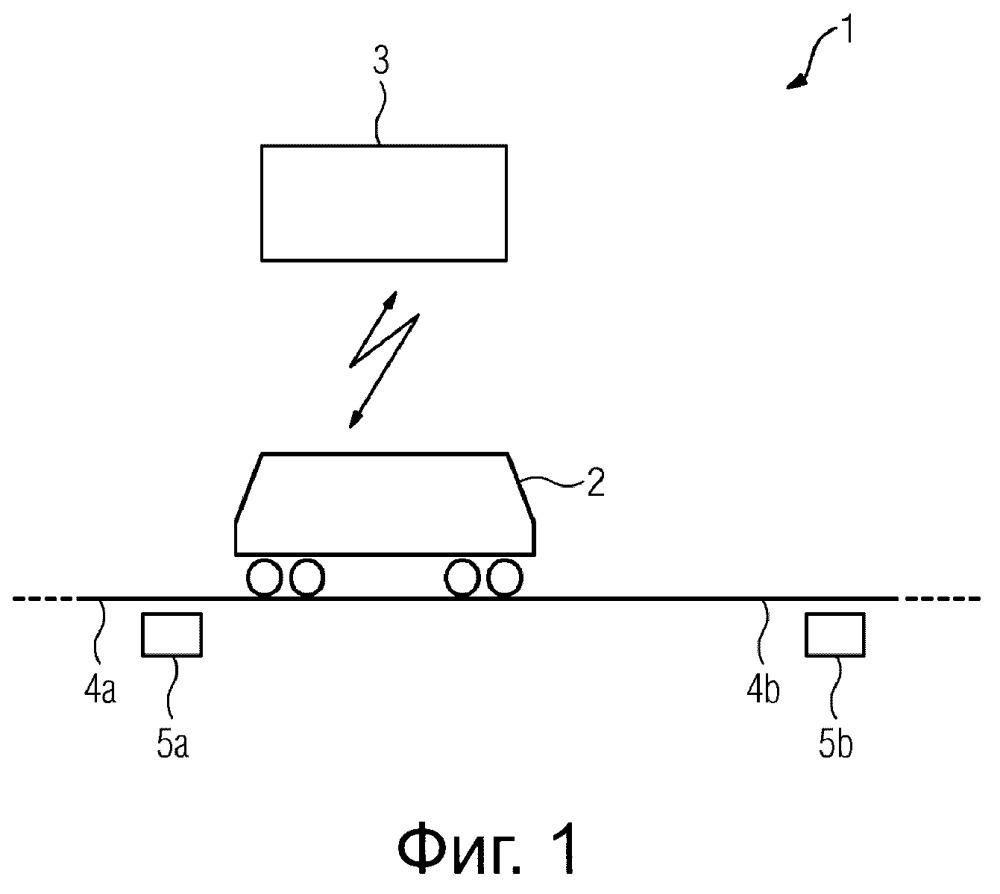 Устройство автоматизированного движения рельсового транспортного средства, рельсовое транспортное средство и способ осуществления автоматизированного движения рельсового транспортного средства