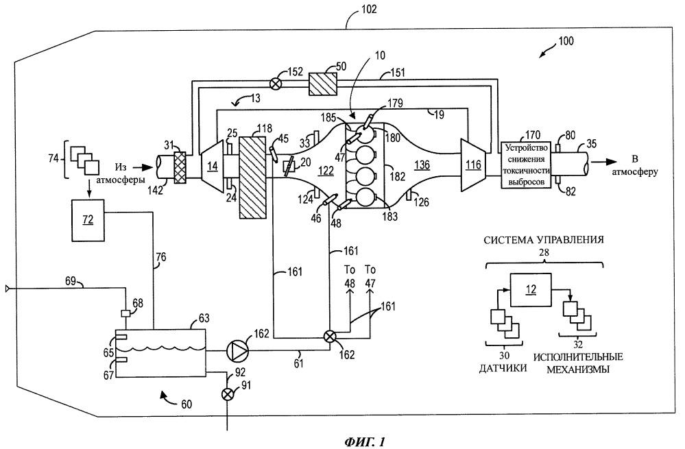Способ и система для впрыска воды в двигатель