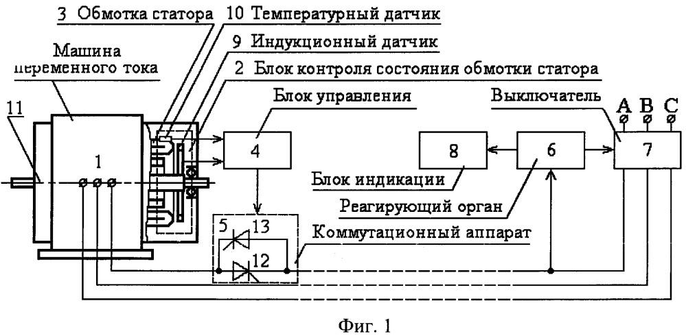 Устройство защиты машины переменного тока