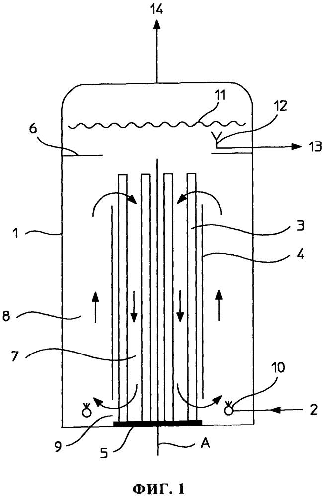 Реактор высокого давления для синтеза меламина
