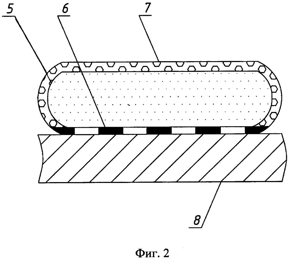 Система разогрева цистерны с мазутом