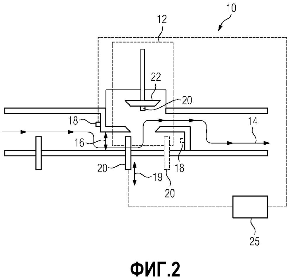 Измерение потока в клапанах с термической коррекцией