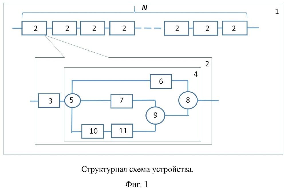 Способ компенсации нелинейных и дисперсионных искажений оптических сигналов в волоконно-оптической линнии связи