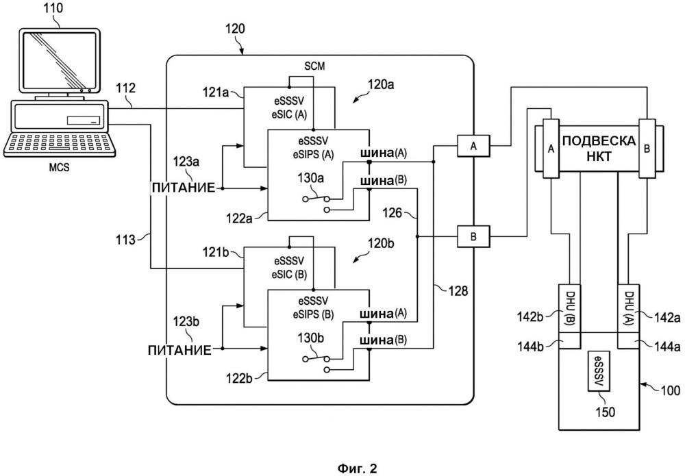 Электрический внутрискважинный клапан-отсекатель (esssv)