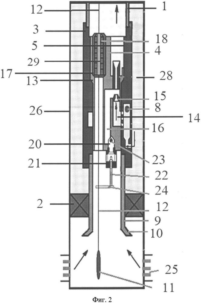 Способ работы скважинной струйной насосной установки при гидроразрыве пластов