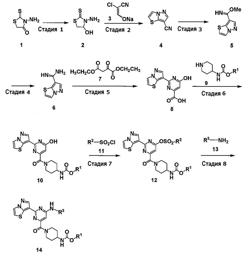 Кристалл соединения, обладающего jak1 ингибирующей активностью