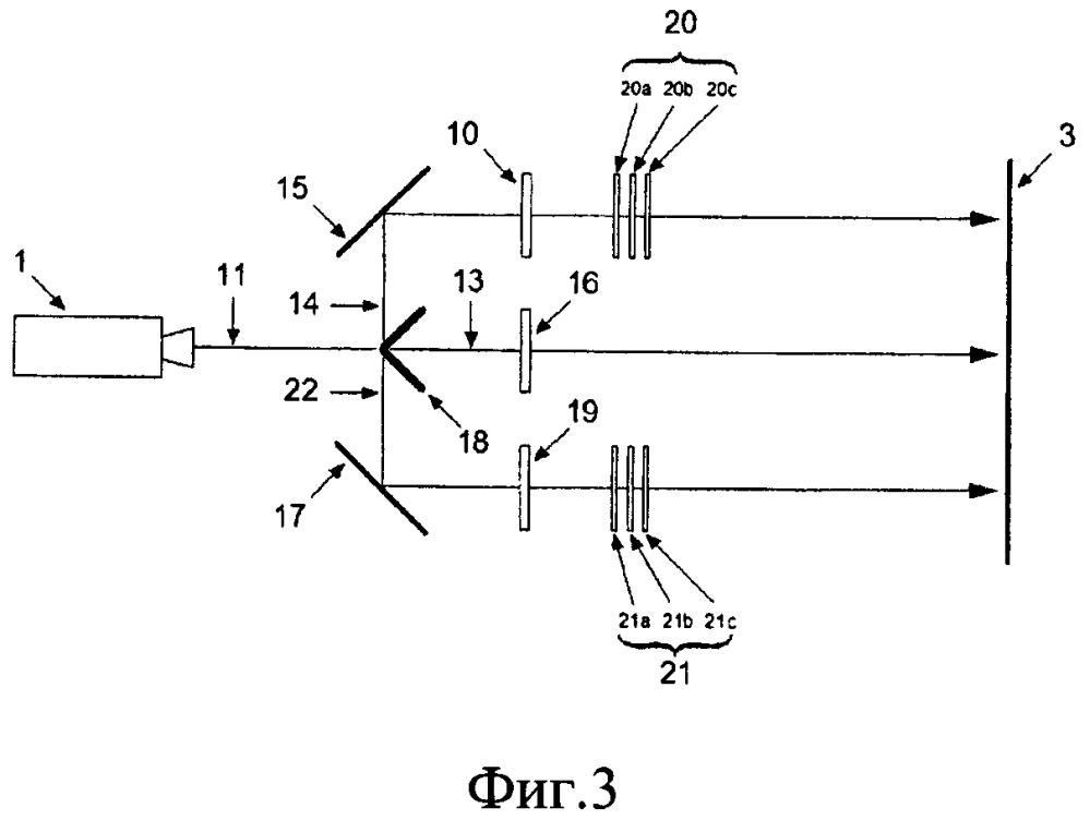 Система стереоскопической 3d-проекции с повышенным уровнем оптической световой эффективности