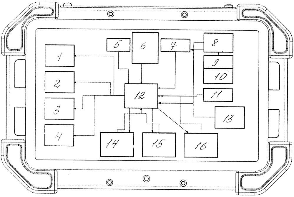Многофункциональное программно-информационное устройство