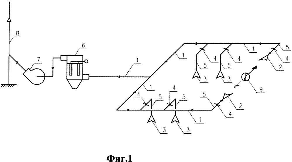 Система аспирации литейного двора доменной печи
