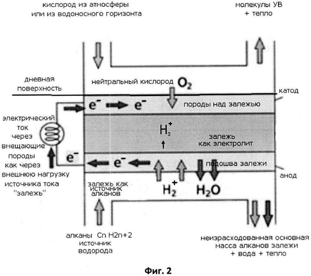 Способ наземной разведки нефтяных месторождений посредством радиоволнового выявления аэроионных аномалий над залежами нефти