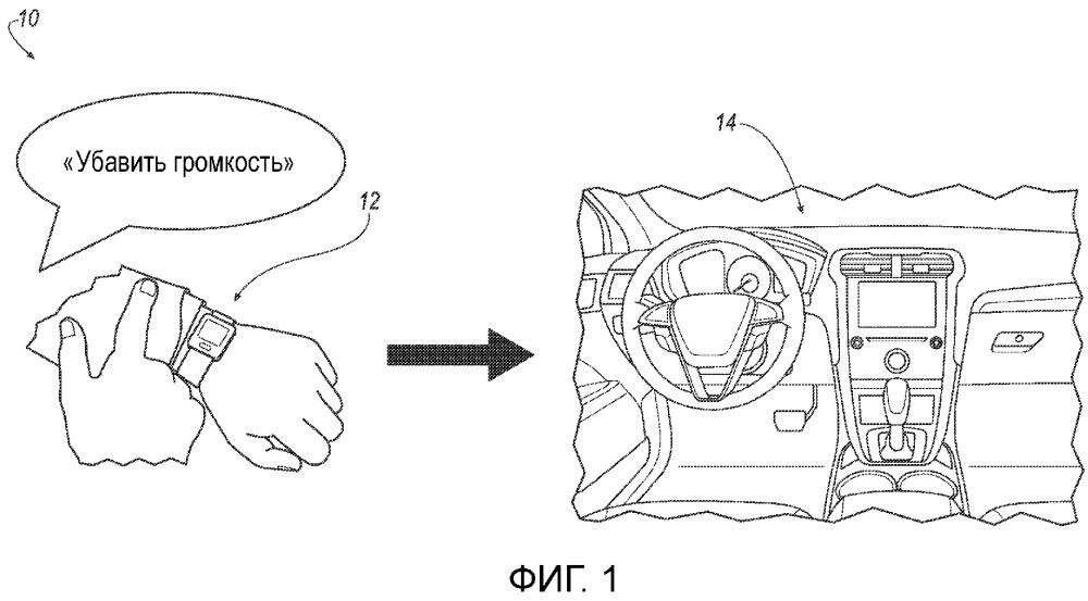 Распознавание речи транспортным средством вместе с носимым устройством