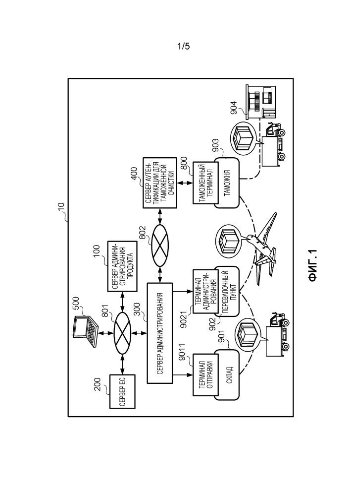 Система коммерческих транзакций, сервер администрирования и программа