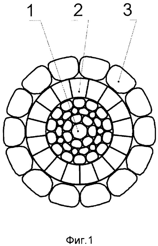 Провод неизолированный сталеалюминиевый высокопрочный, высокотемпературный для воздушных линий электропередачи