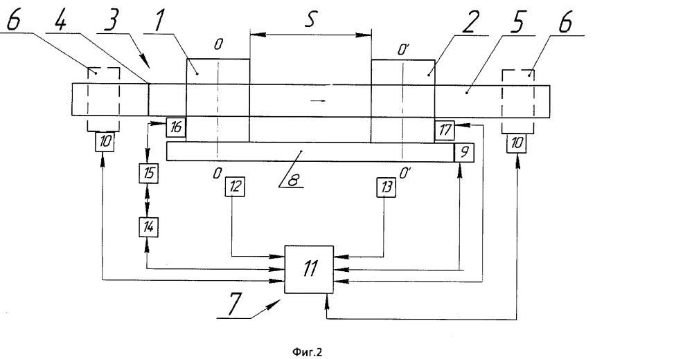 Способ термической обработки сварных соединений рельсов и устройство для осуществления способа
