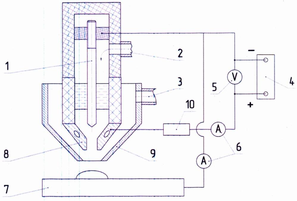 Плазмотрон для плазменно-селективного припекания металлических порошков
