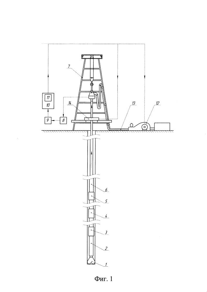 Способ управления вибрациями скважинного инструмента и оборудования и устройство для его осуществления