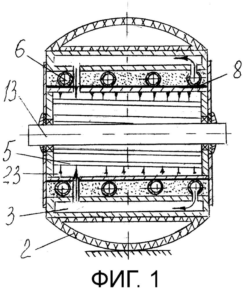 Пневмомоторное колесо арзамасцева производит энергию сжатого воздуха и двигает транспортное средство пневомоторным колесом
