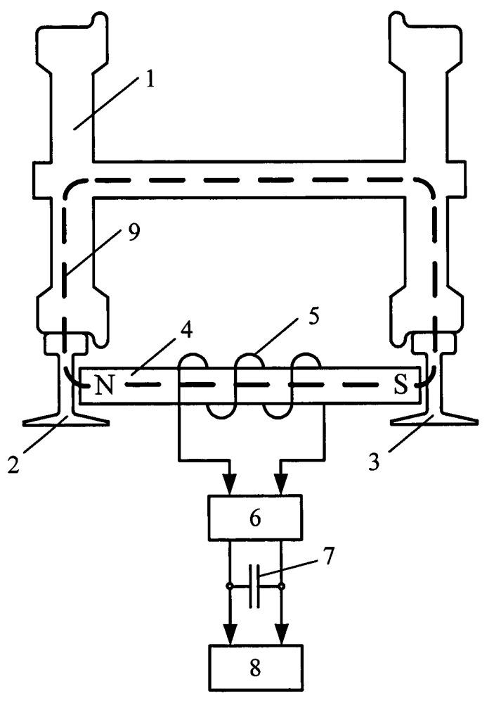Источник электропитания устройств железнодорожной автоматики