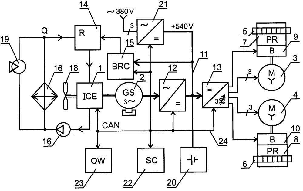 Самоходная машина с двигателем внутреннего сгорания и электромеханической трансмиссией