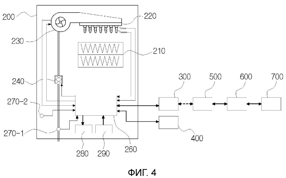 Устройство сгорания, допускающее измерение используемого количества газа, и способ для измерения используемого количества газа
