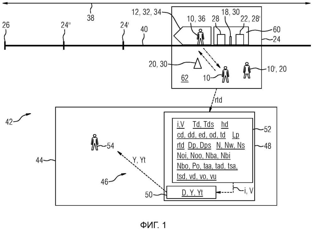 Определение продолжительности посадки/высадки объекта
