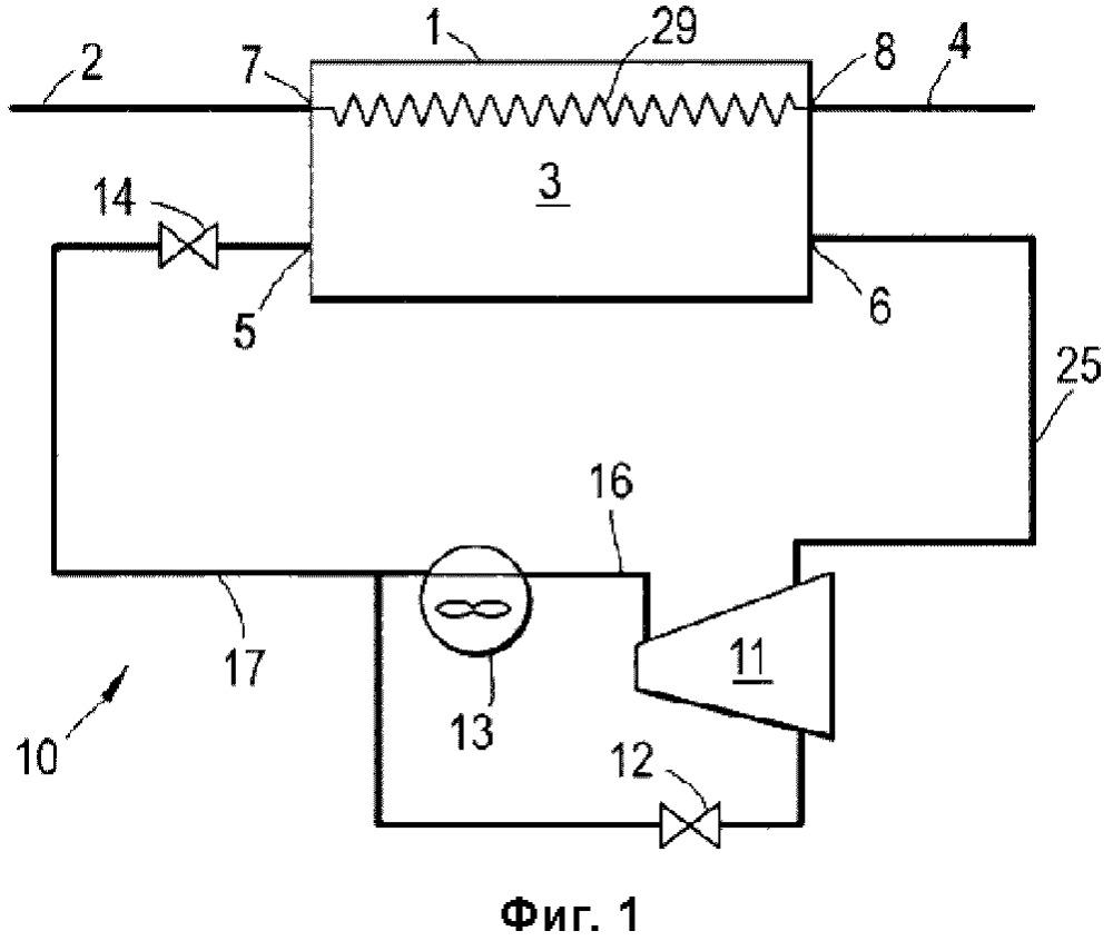Способ и устройство для охлаждения криогенного теплообменника и способ сжижения потока углеводородов