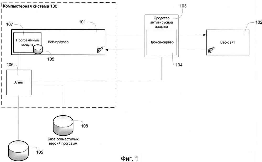 Система и способ анализа содержимого зашифрованного сетевого трафика