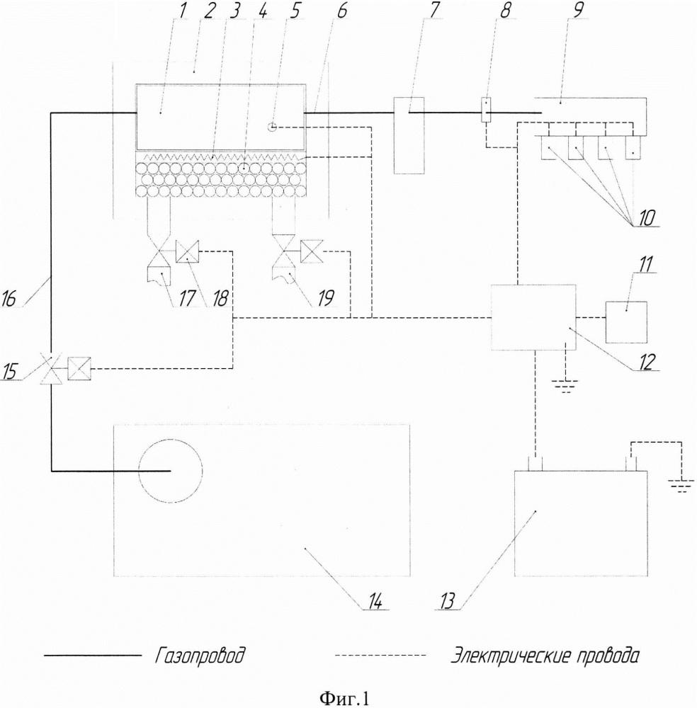 Система питания двигателя внутреннего сгорания сжиженным газом