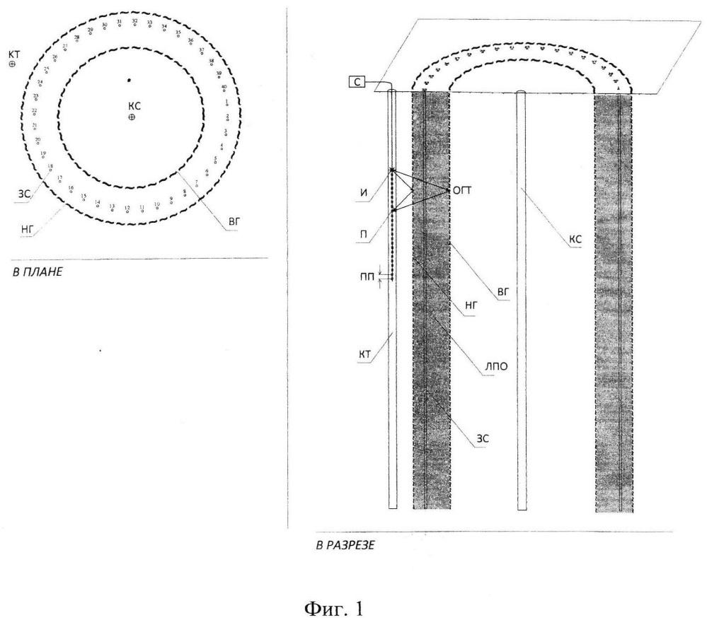 Способ контроля толщины ледопородного ограждения при строительстве шахтных стволов
